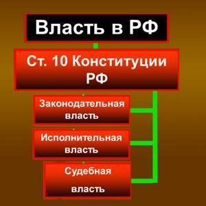 Органы власти Чехова